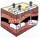 天然 ガス 液化